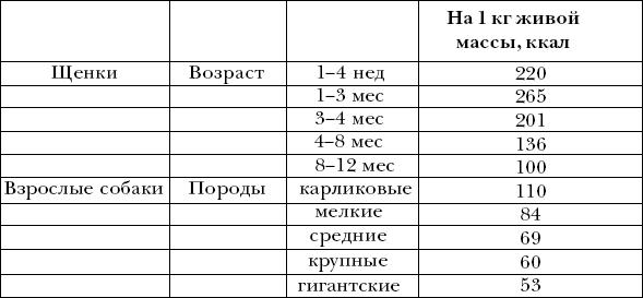 Ветеринарный справочник для владельцев собак _33