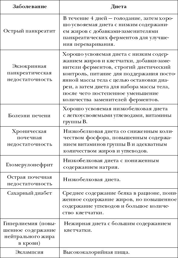 Ветеринарный справочник для владельцев собак _35