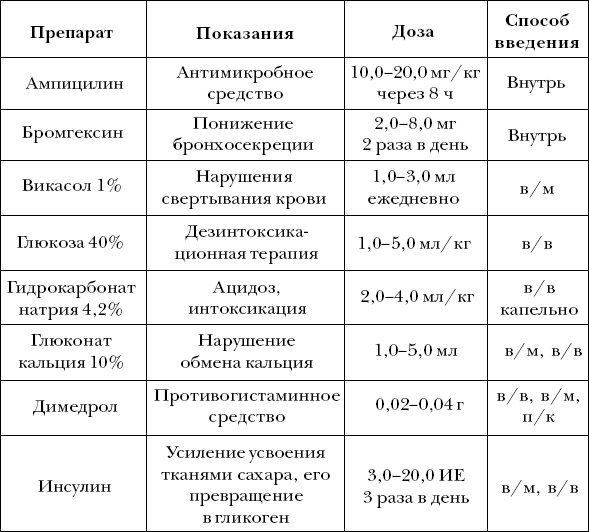 Ветеринарный справочник для владельцев собак _43