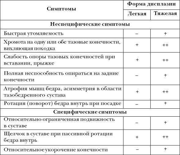 Ветеринарный справочник для владельцев собак _70