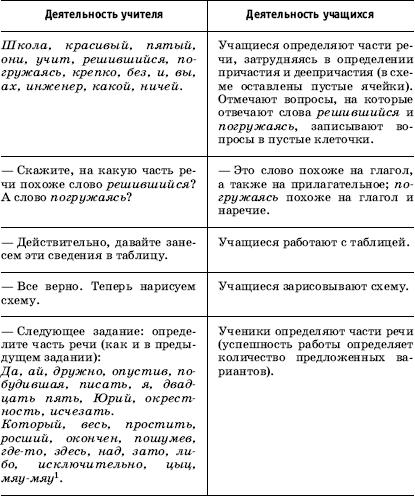 Урок русского языка в