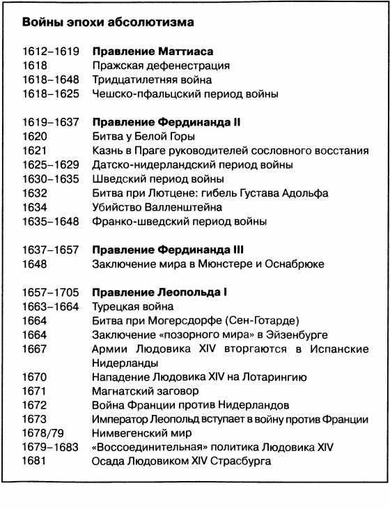 ИГРА СОНИК ДЛЯ ANDROID
