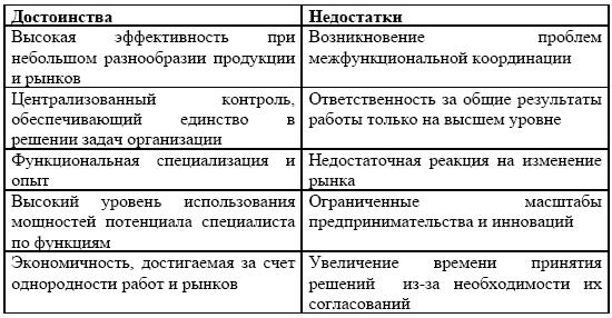 Менеджмент в туризме (fb2) |