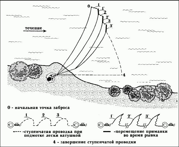 рыбу спиннингом (fb2)  