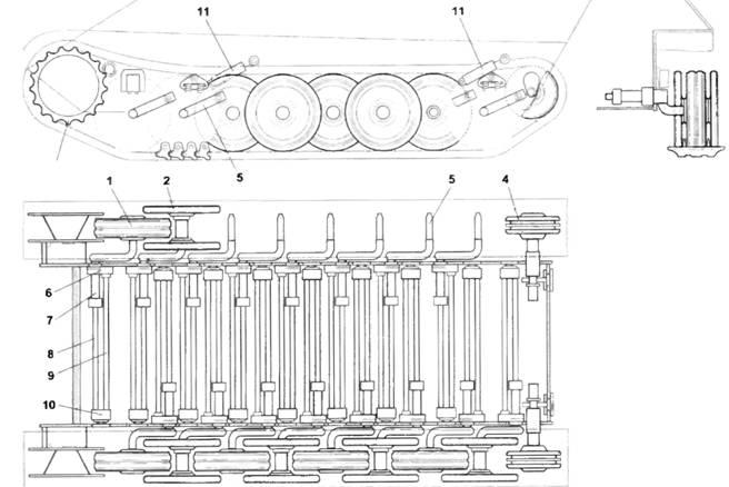 Схема подвески танка: