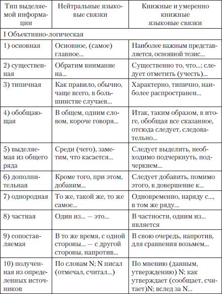 Лингвистический анализ (fb2) |