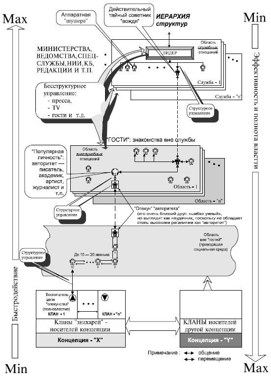 теория управления (fb2) |