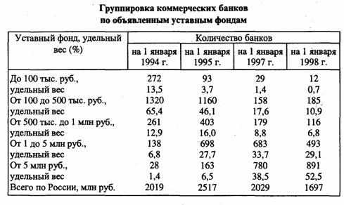 Кредитные брокеры в новосибирске