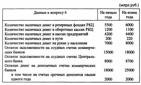 Деньги. Кредит. Банки (fb2) |