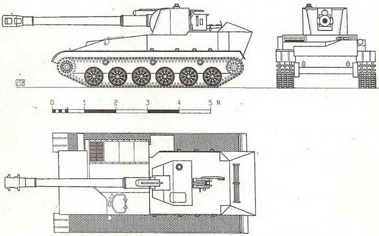 Баллистические данные для основных снарядов Д-1.  Схема СУ-152Т.