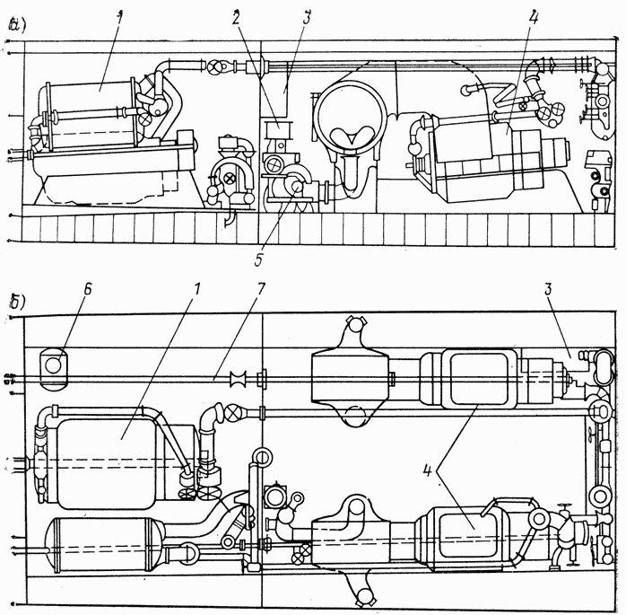 Схема размещения турбин в