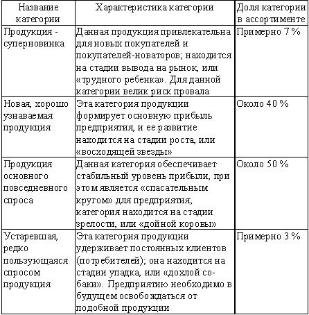 Адреса банкоматов prominvestbank днепровского р на в киеве
