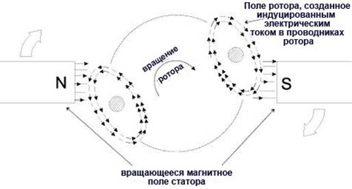 Наука Единства (fb2) |