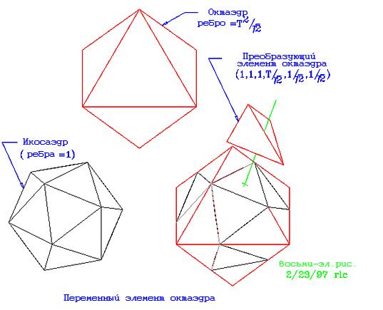 Наука Единства (fb2)  