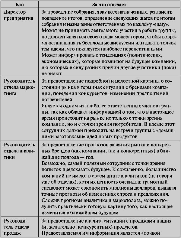 Анатомия бренда (fb2) |