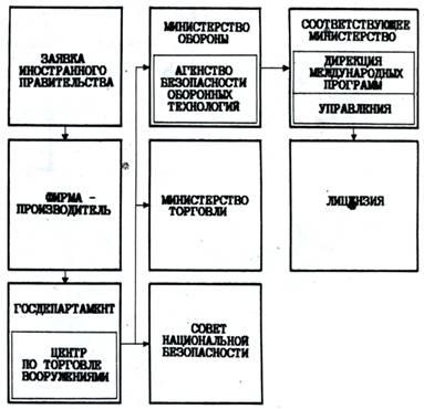 Техника и вооружение 1993 01