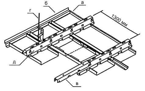 Схема обшивки потолка