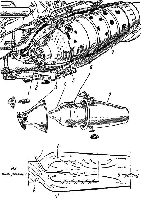 турбореактивного двигателя