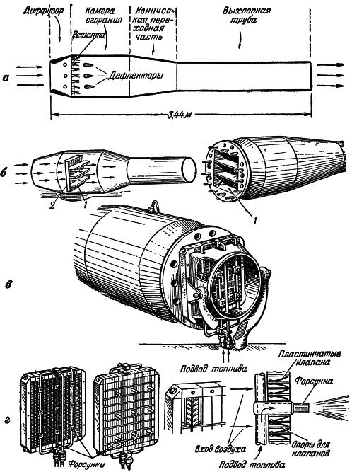 реактивный двигатель
