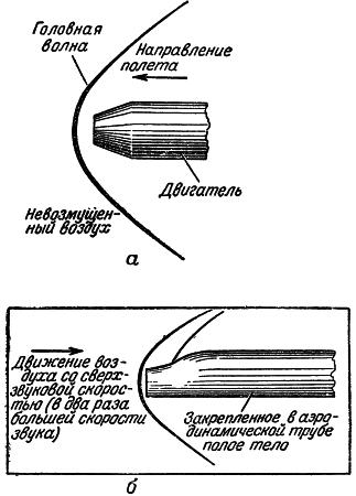 Перед диффузором двигателя
