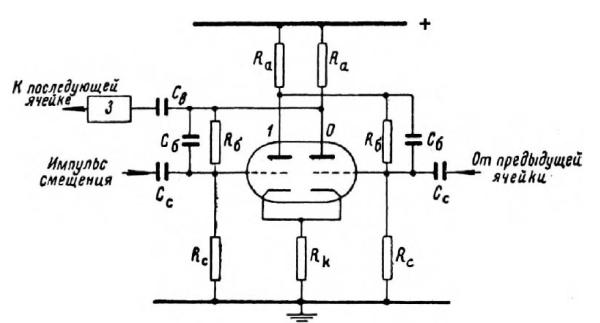 Схема элементарной ячейки