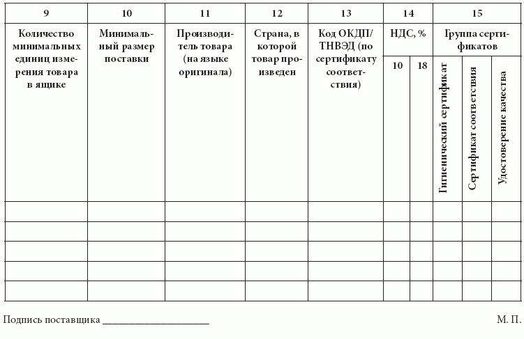 бланк образец протокола разногласий к договору поставки