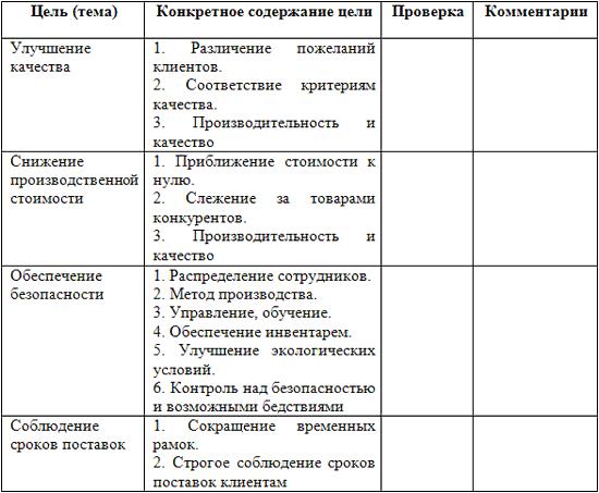 Отчет Секретаря О Проделанной Работе Образец - фото 2