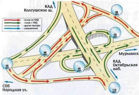 Развязки КАД Сантк-Петербурга.