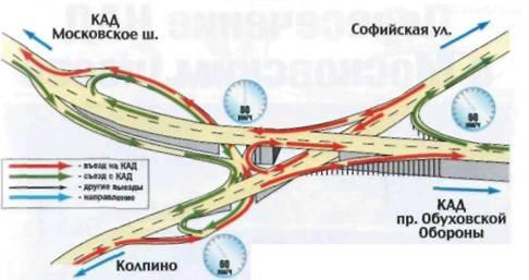Кольцевая автомобильная дорога Санкт-Петербурга.  Справочник - pic_15.jpg.