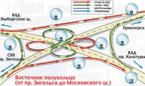 Пересечение КАД с пр. Энгельса и перспективным направлением на Приозерск.
