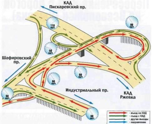 """"""",""""www.spb-rf.ru"""