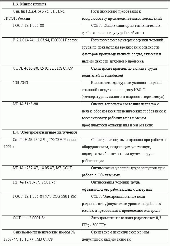 Инструкция по охране труда при работе на лазерных установках