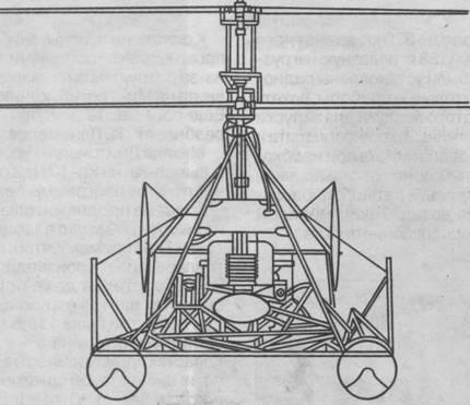 Вертолет-сложная машина.