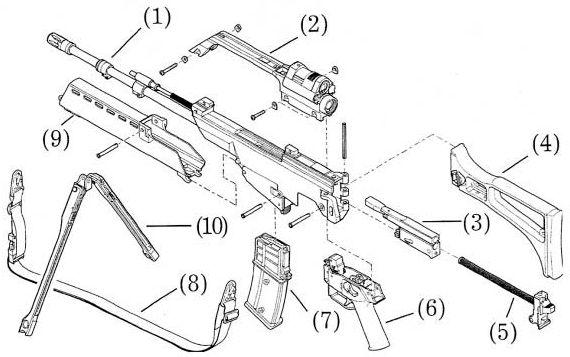 Взрыв-схема винтовки G36: 1
