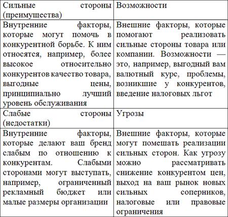 Таблицу 1 2 таблица соответствия размеров guahoo - a