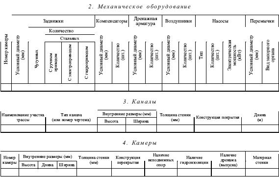 Сменный Журнал Оператора Котельной Образец - фото 6