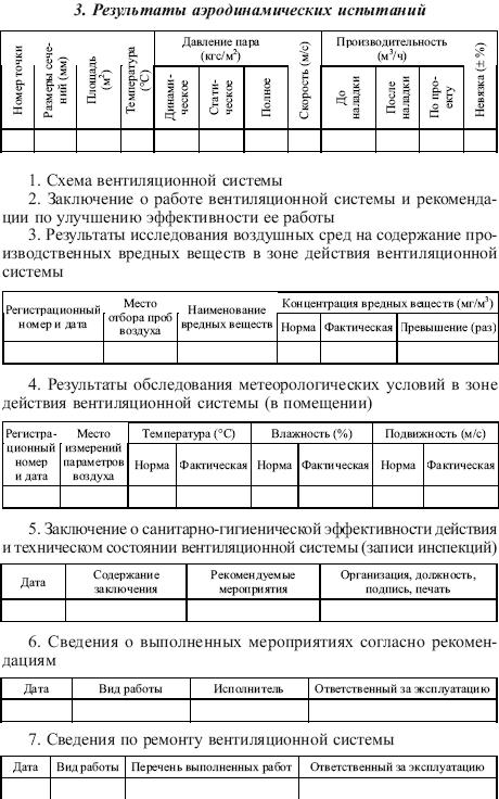 Паспорт Заземляющего Устройства Образец Заполнения Форма 24 - фото 9