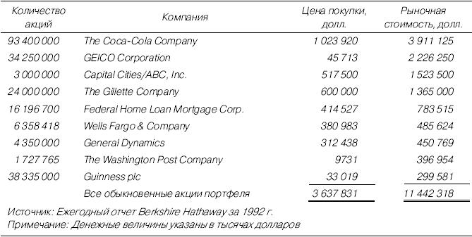 Эмитенты и инвесторы