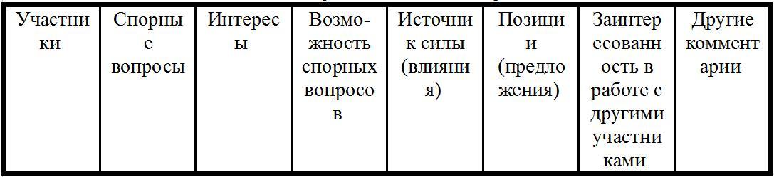 Конфликтология (fb2) |