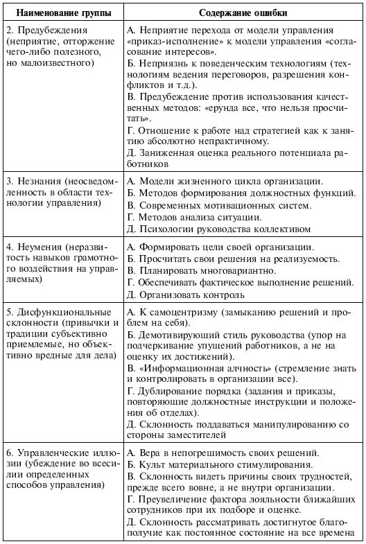 Управленческие решения (fb2)  