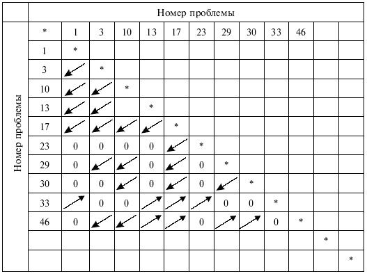 Тест На Шевеление Плода Таблица Образец - фото 9