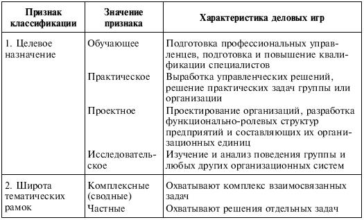 Учебник По Межличностным Отношениям Куницын