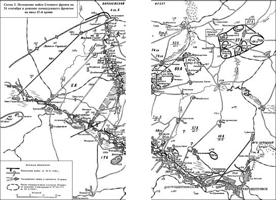 Битва за Днепр, 1943 г.