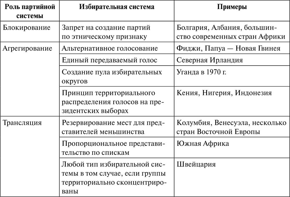 Демократизация (fb2) |