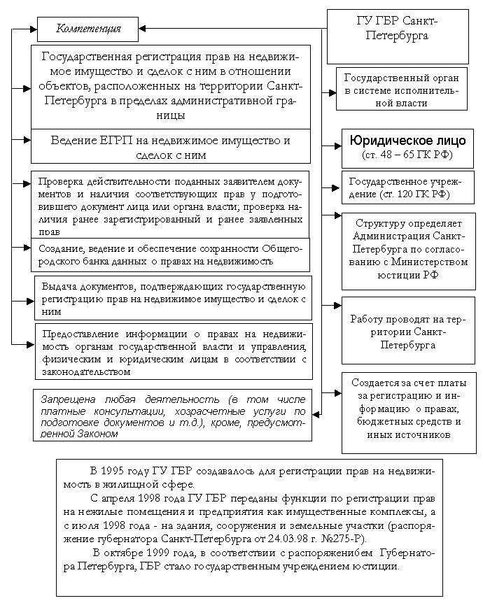 Экономика недвижимости (fb2) |