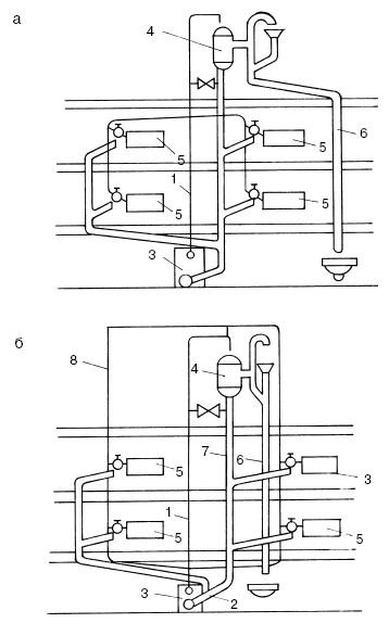 Рис. 6. Двухтрубная схема водяного отопления: а - с верхней разводкой; б - с нижней разводкой; 1 - главный стояк; 2...