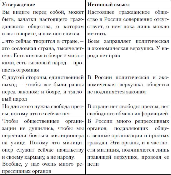 Шевчук говорит в свободной