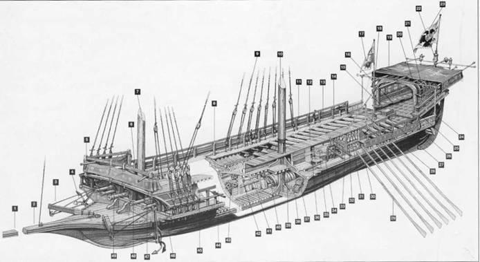 ходовые качества корабля.