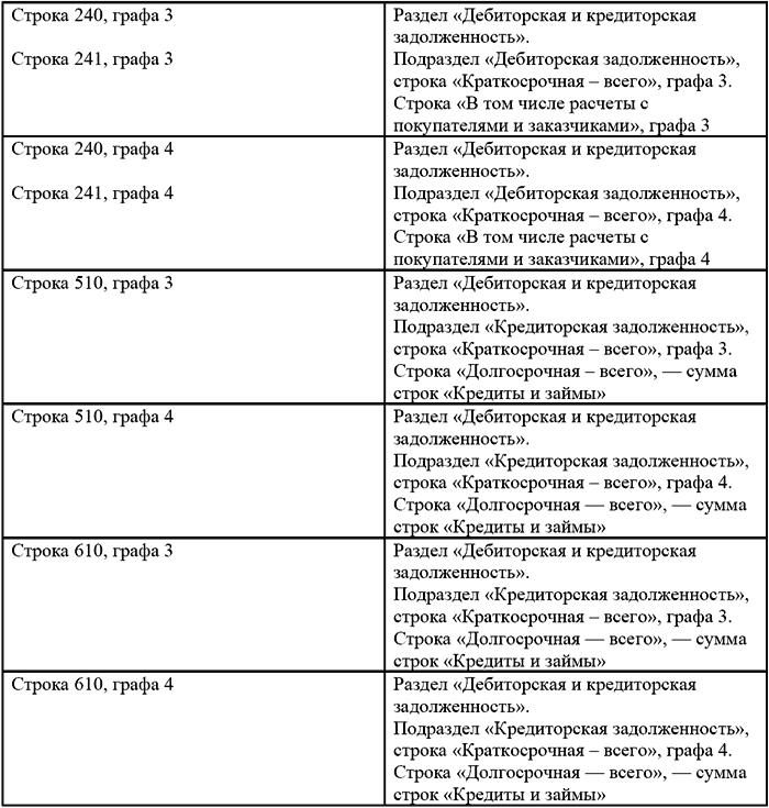 Справка Об Отсутствии Основных Средств На Балансе Предприятия Образец - фото 9