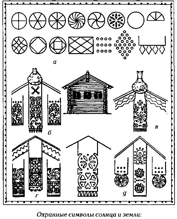 Рядом с символом солнца почти всегда соседствует тот или иной символ земли, поля.